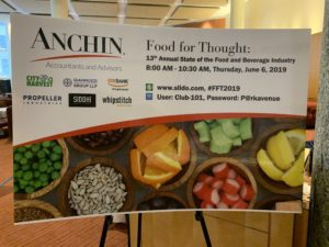 Anchin State of the Food and Beverage Industry