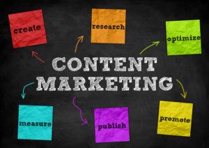 content-marketing-coronavirus-covid
